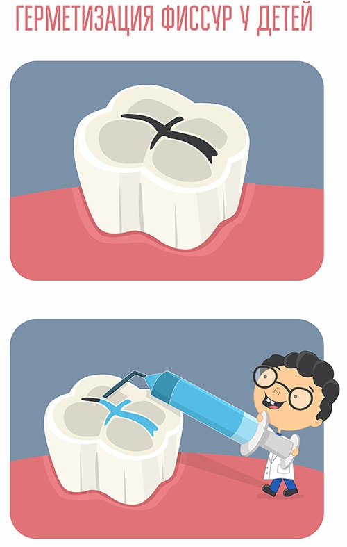 Зубная паста детям